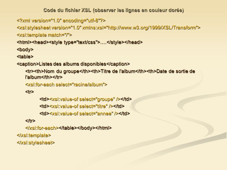 Code du fichier XSL (observer les lignes en couleur dorée) …. …. <body><table> Listes des albums disponibles Listes des albums disponibles Nom du grou