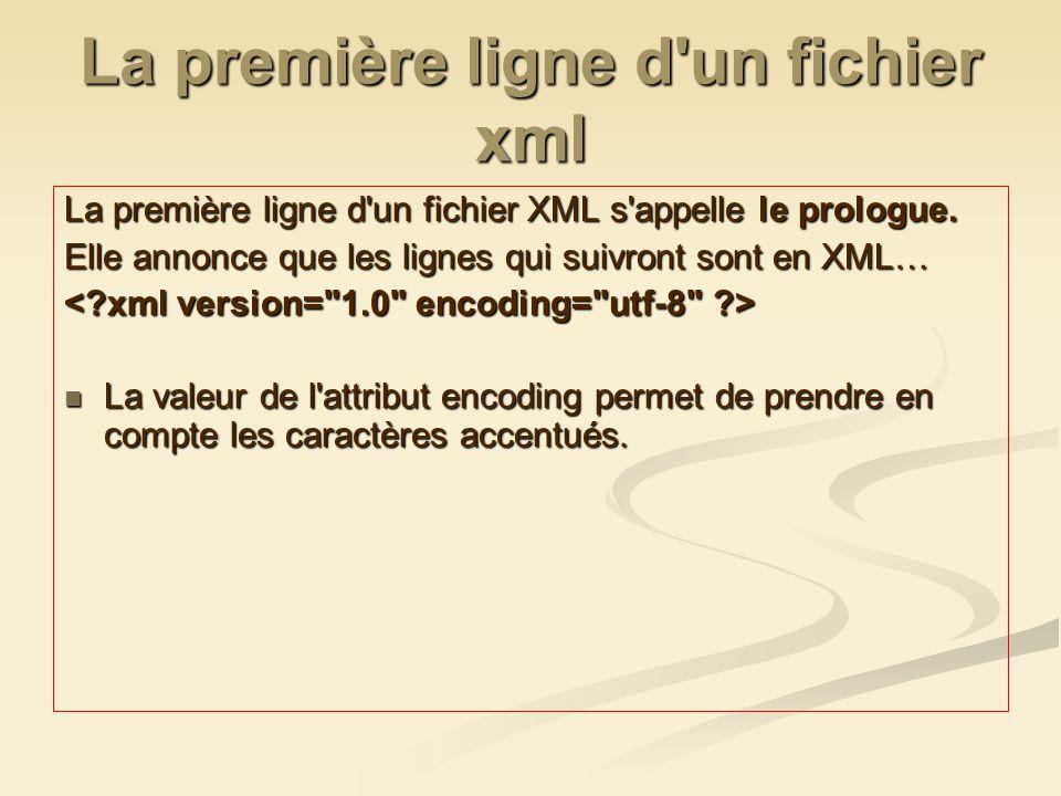 La première ligne d'un fichier xml La première ligne d'un fichier XML s'appelle le prologue. Elle annonce que les lignes qui suivront sont en XML… La
