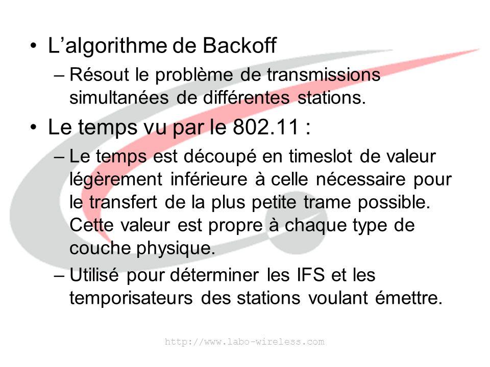 http://www.labo-wireless.com Le timer Backoff –Temporisateur généré par une station voulant émettre sur un support occupé.