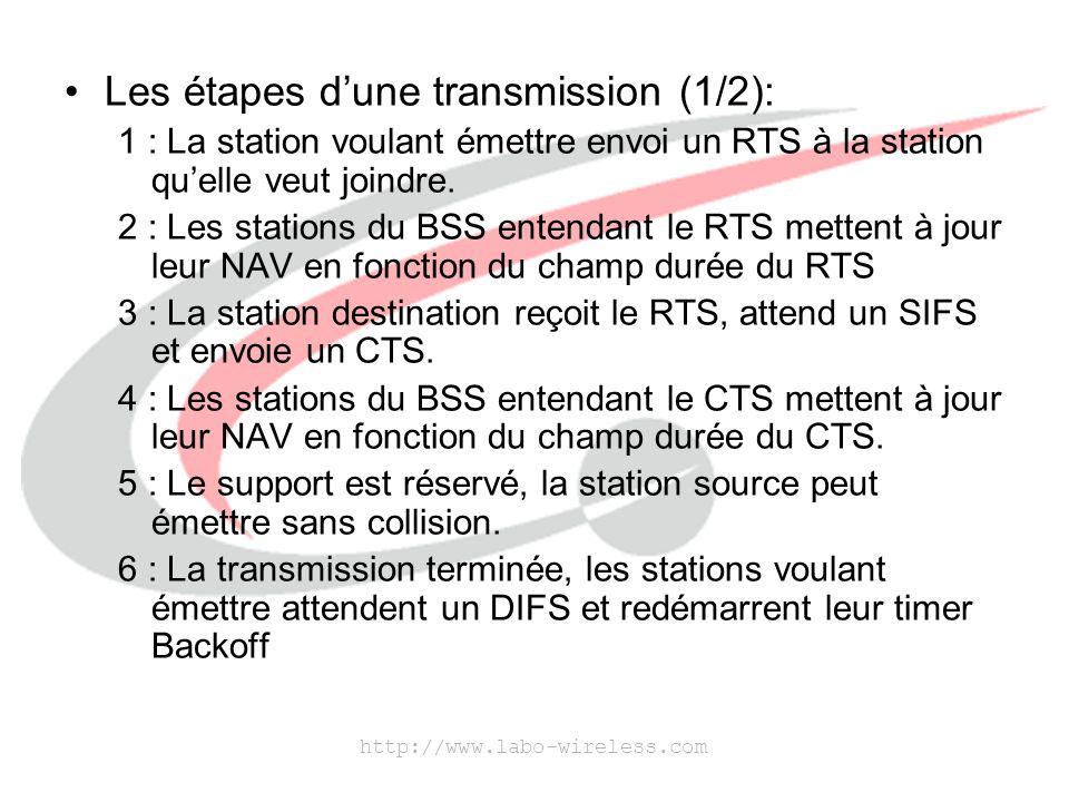 http://www.labo-wireless.com Les étapes d'une transmission (2/2):