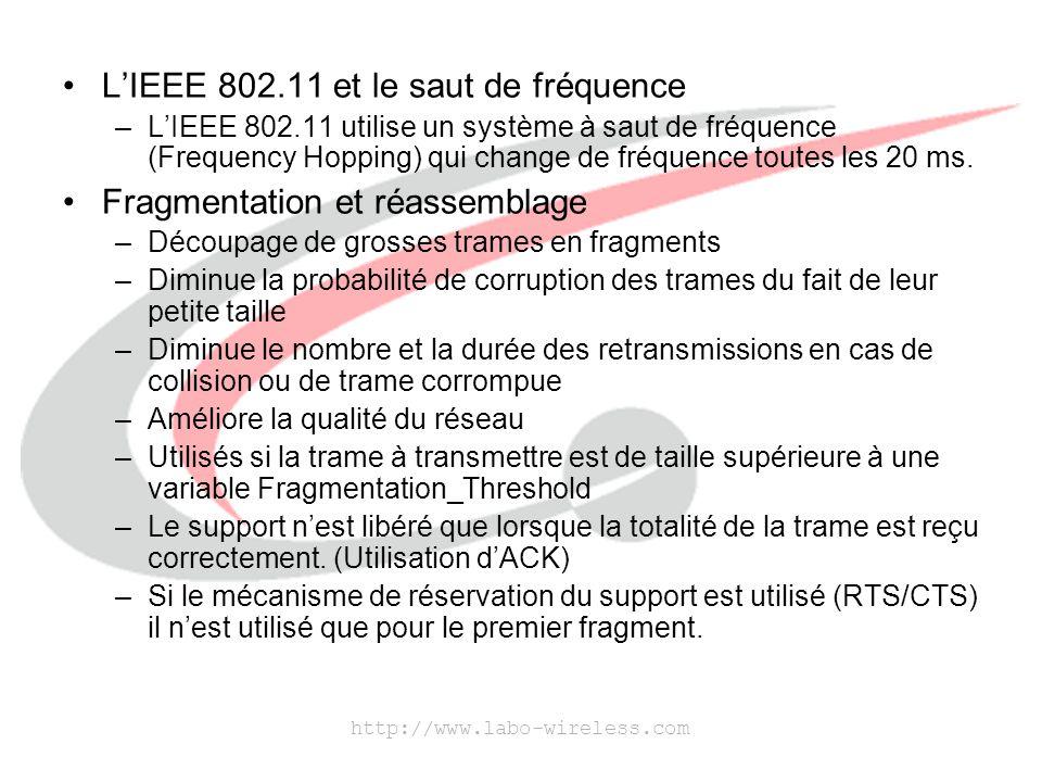 http://www.labo-wireless.com Fragmentation et Réassemblage