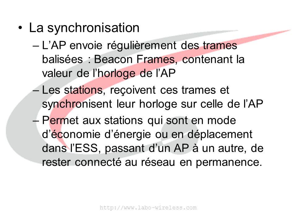 http://www.labo-wireless.com Le choix de l'AP –Lors d'un démarrage, d'un retour de mode veille ou d'un déplacement dans un BSS, une station doit choisir l'AP le plus approprié selon certains critères : La puissance du signal Le taux d'erreurs des paquets La charge du réseau –Si la puissance du signal de l'AP devient trop faible, la station se met à chercher la présence éventuelle d'un autre AP.