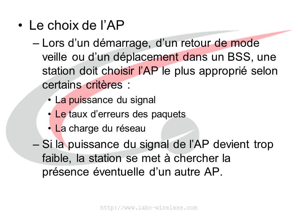http://www.labo-wireless.com La sélection de l'AP nécessite une écoute du support par la station : –L'écoute passive : La station attend de recevoir une trame de balise (beacon frame) de l'AP –L'écoute active : Une fois l'AP le plus approprié sélectionné, la station envoie une requête d'association par la trame Probe Request Frame.