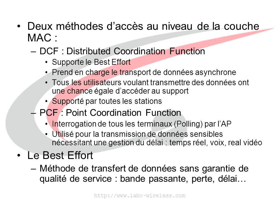 http://www.labo-wireless.com Le protocole CSMA/CA –CSMA/CA : Carrier Sense Multiple Access / Collision Avoidance –Protocole permettant d'éviter la collision de paquets dans un réseau 802.11 –Utilise des trames d'acquittement (ACK) envoyées par la station destination pour confirmer à la station source la réception d'une trame de données.
