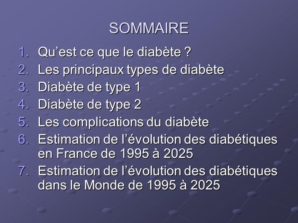 Estimation de l'évolution des diabétiques en France de 1995 à 2025 concerne environ personnes dont environ ont moins de trente ans.