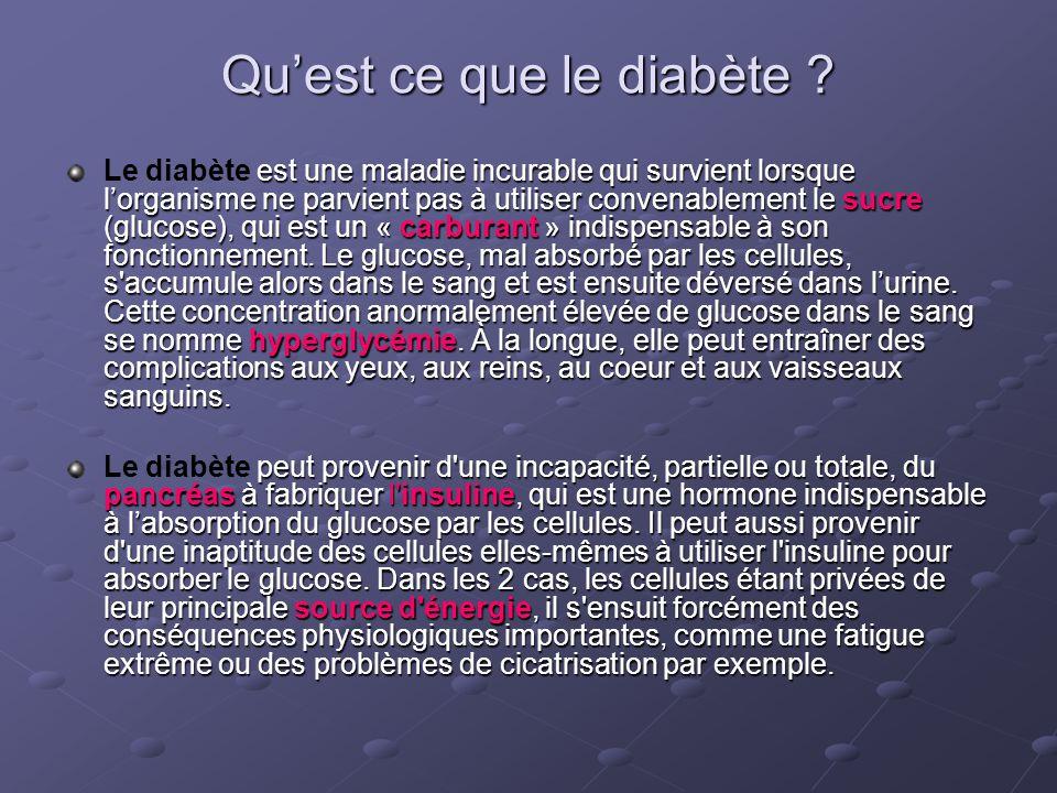 Qu'est ce que le diabète ? est une maladie incurable qui survient lorsque l'organisme ne parvient pas à utiliser convenablement le sucre (glucose), qu