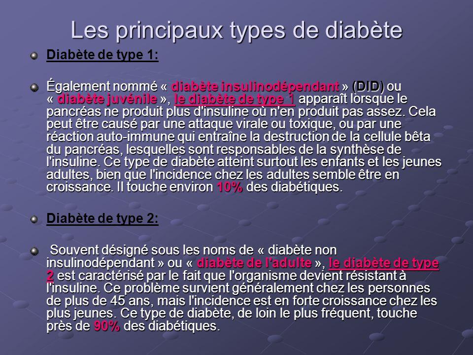 Les principaux types de diabète Diabète de type 1: Également nommé « diabète insulinodépendant » (DID) ou « diabète juvénile », le diabète de type 1 a