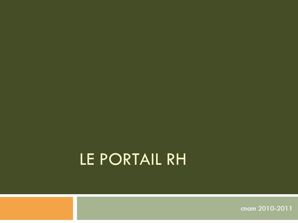 Organigramme Le portail RH  représentation de l'organisation hiérarchique de l'entreprise  attribution de la DRH : maîtrise des mouvements de personnel  se base sur l'annuaire d'entreprise ou peut être synchronisé avec lui  appui possible du fonctionnement des circuits de validation (distinction hiérarchique et fonctionnel)