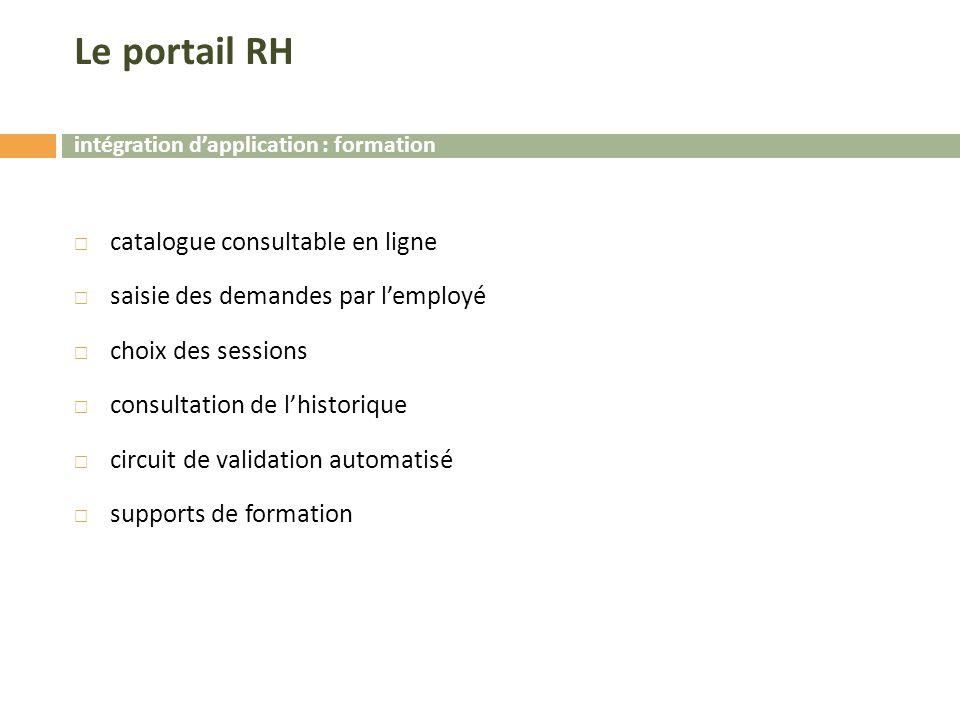 Le portail RH  catalogue consultable en ligne  saisie des demandes par l'employé  choix des sessions  consultation de l'historique  circuit de validation automatisé  supports de formation intégration d'application : formation