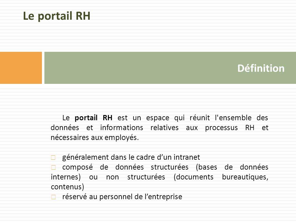 Définition Le portail RH Le portail RH est un espace qui réunit l ensemble des données et informations relatives aux processus RH et nécessaires aux employés.