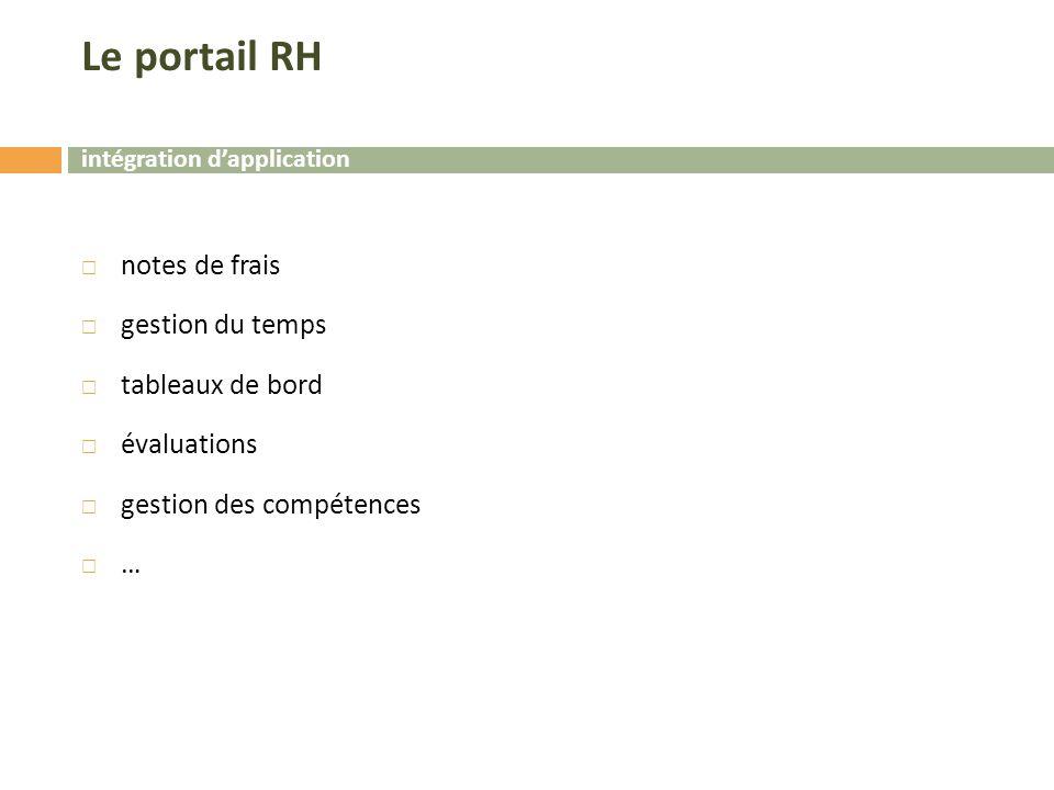 Le portail RH  notes de frais  gestion du temps  tableaux de bord  évaluations  gestion des compétences  … intégration d'application