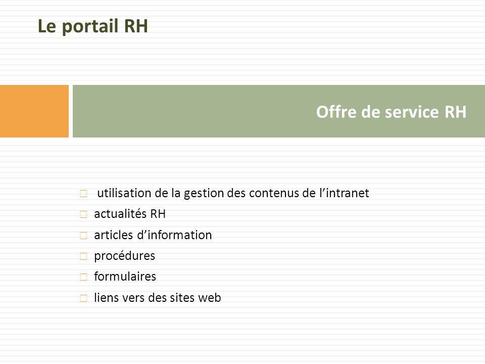Offre de service RH Le portail RH  utilisation de la gestion des contenus de l'intranet  actualités RH  articles d'information  procédures  formulaires  liens vers des sites web