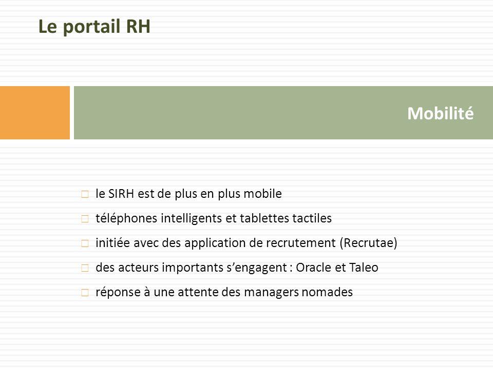 Mobilité Le portail RH  le SIRH est de plus en plus mobile  téléphones intelligents et tablettes tactiles  initiée avec des application de recrutement (Recrutae)  des acteurs importants s'engagent : Oracle et Taleo  réponse à une attente des managers nomades