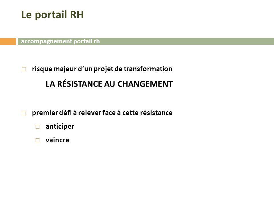 accompagnement portail rh  risque majeur d'un projet de transformation LA RÉSISTANCE AU CHANGEMENT  premier défi à relever face à cette résistance  anticiper  vaincre Le portail RH
