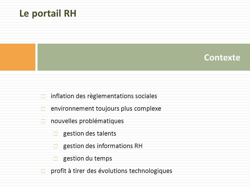 Contexte Le portail RH  inflation des règlementations sociales  environnement toujours plus complexe  nouvelles problématiques  gestion des talents  gestion des informations RH  gestion du temps  profit à tirer des évolutions technologiques