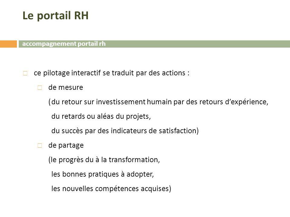 accompagnement portail rh  ce pilotage interactif se traduit par des actions :  de mesure (du retour sur investissement humain par des retours d'expérience, du retards ou aléas du projets, du succès par des indicateurs de satisfaction)  de partage (le progrès du à la transformation, les bonnes pratiques à adopter, les nouvelles compétences acquises) Le portail RH