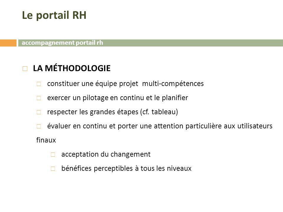 accompagnement portail rh Le portail RH  LA MÉTHODOLOGIE  constituer une équipe projet multi-compétences  exercer un pilotage en continu et le planifier  respecter les grandes étapes (cf.