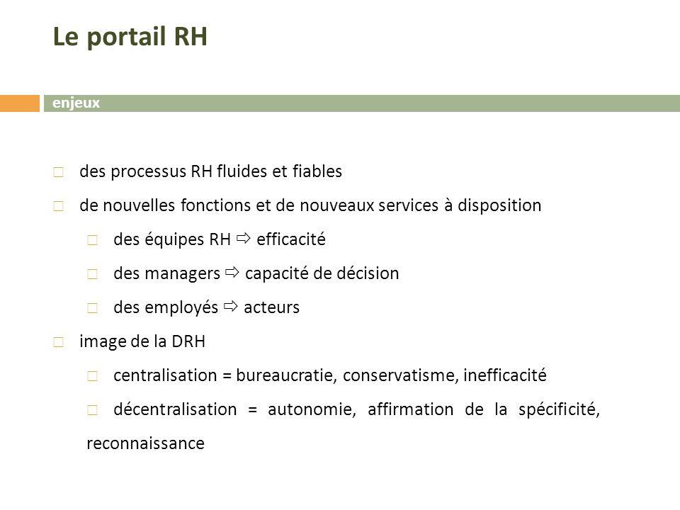 Accompagnement Le portail RH  conduire le projet de changement  intégrer la gestion de projet dans ses compétences