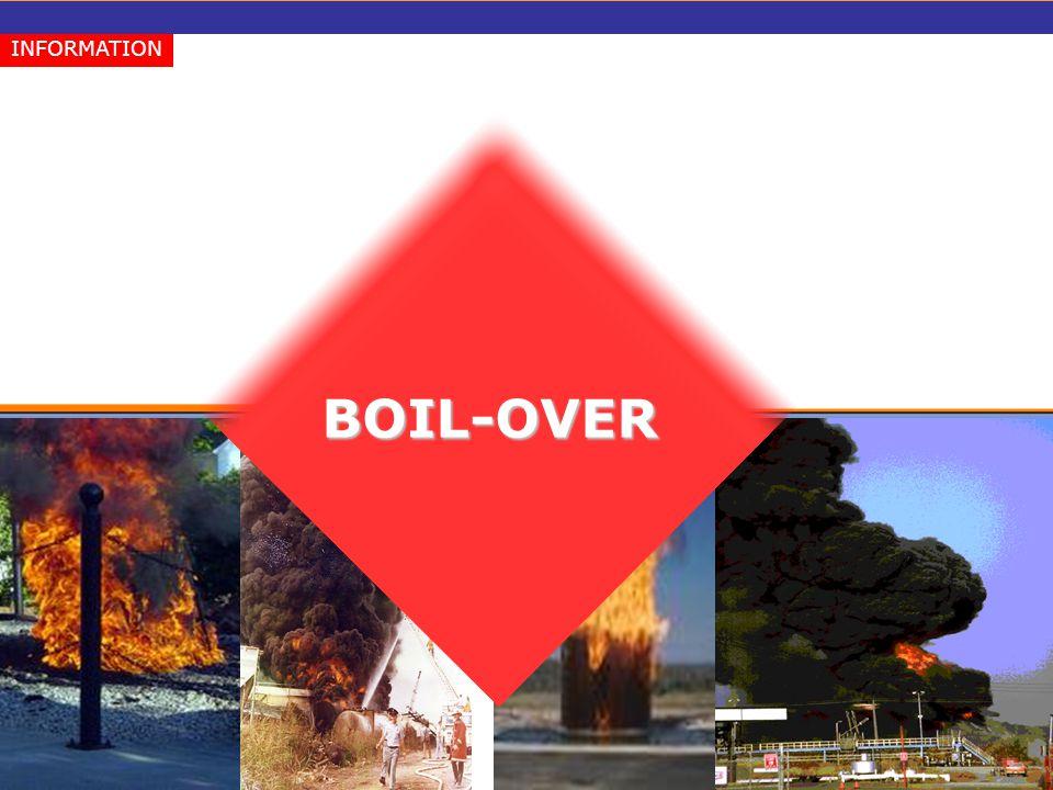 INFORMATION BOIL-OVER