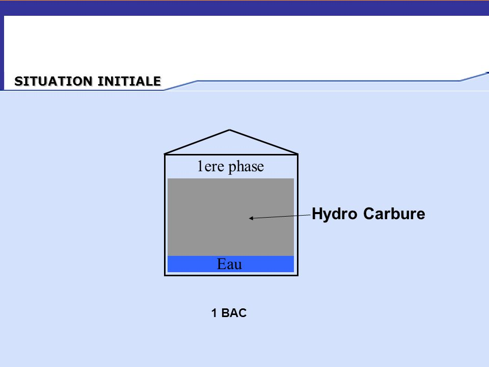 Eau 1ere phase 1 BAC Hydro Carbure SITUATION INITIALE