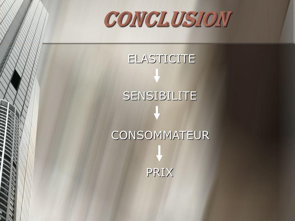 CONCLUSION ELASTICITE SENSIBILITE CONSOMMATEUR PRIX
