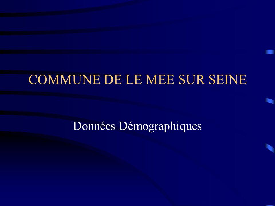 COMMUNE DE LE MEE SUR SEINE Données Démographiques
