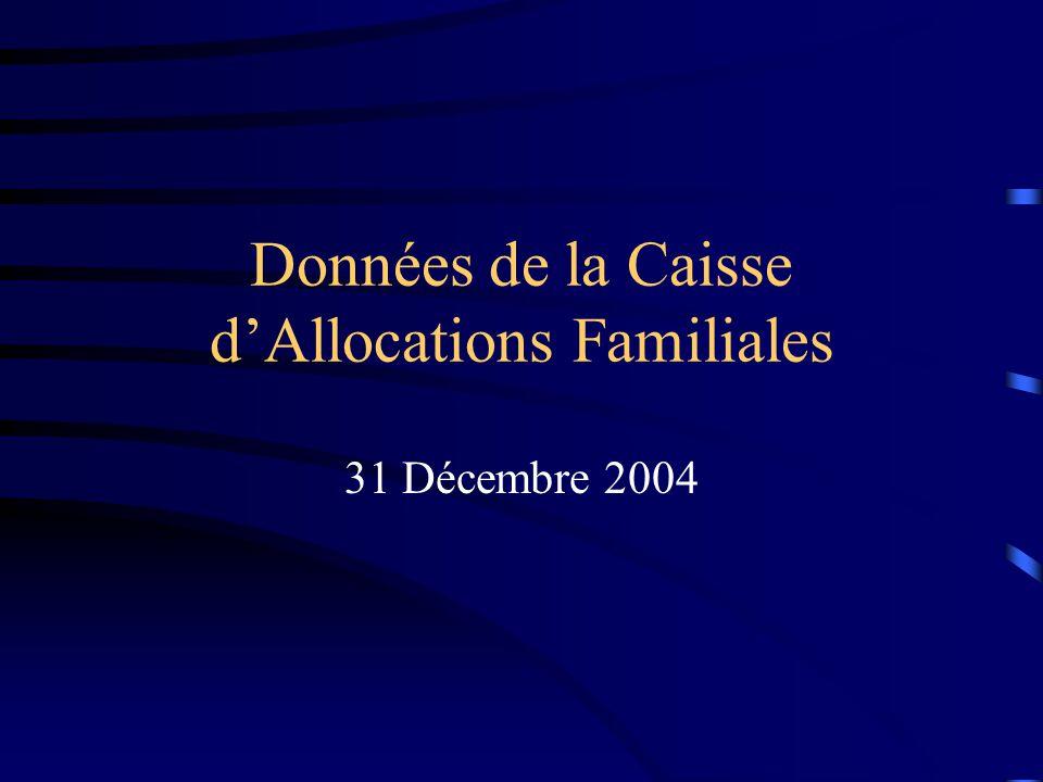 Centre Communal d'Action Sociale Janvier 200621 Type de ménage par quartier