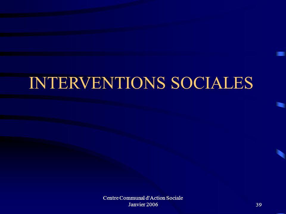 Centre Communal d'Action Sociale Janvier 200638 Répartition des demandeurs d'emploi par quartier (Source ANPE)