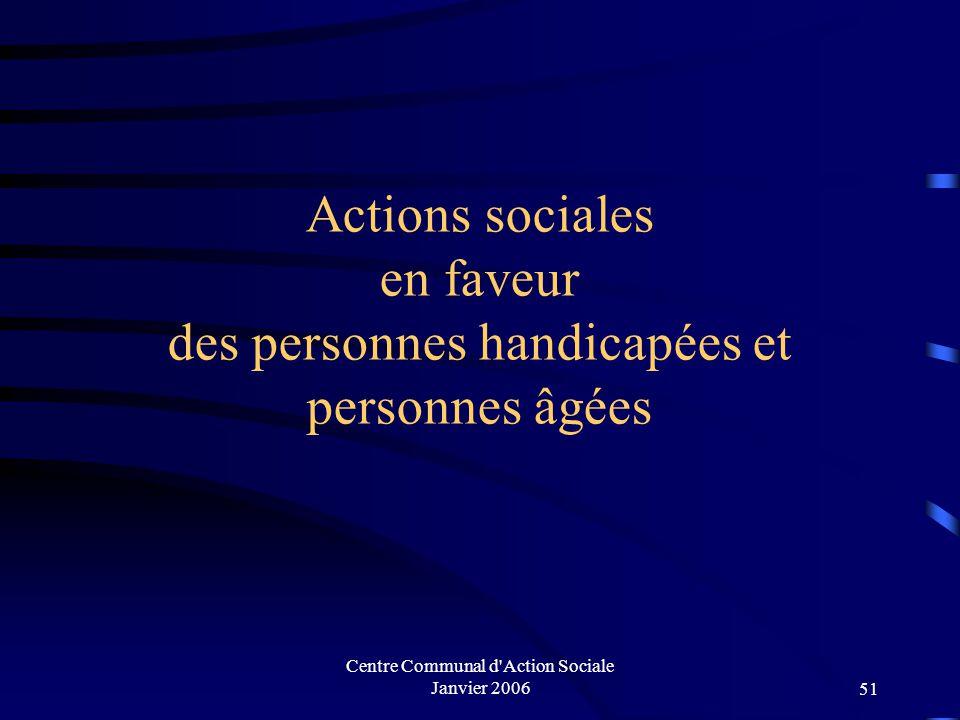 Centre Communal d'Action Sociale Janvier 200650 Interventions sociales CCAS Type de suivi :
