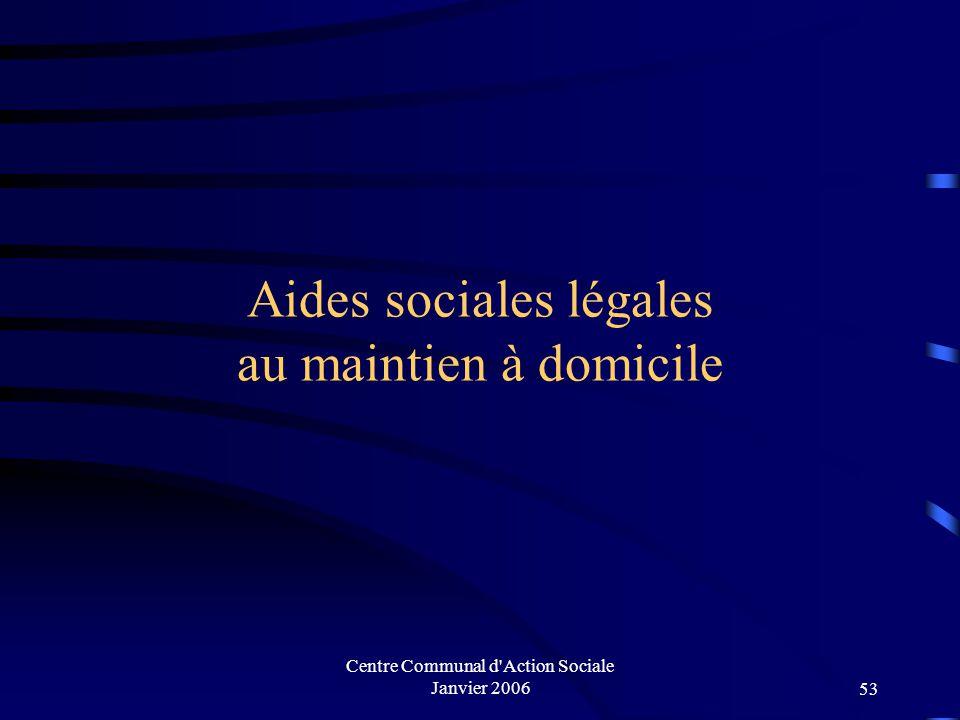 Centre Communal d'Action Sociale Janvier 200652 Prise en charge financière par l'aide sociale 20032004 Dossiers aide sociale légale 1425 Obligés alime