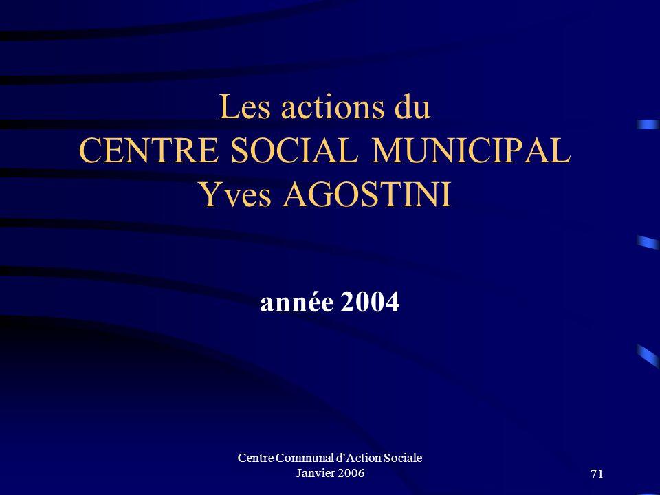 Centre Communal d'Action Sociale Janvier 200670 Ressources mensuelles des 521 demandeurs de logement