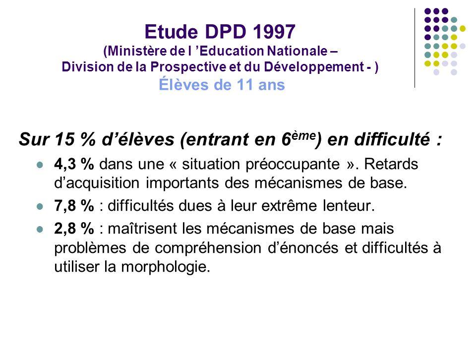 Etude DPD 1997 (Ministère de l 'Education Nationale – Division de la Prospective et du Développement - ) Élèves de 11 ans Sur 15 % d'élèves (entrant en 6 ème ) en difficulté : 4,3 % dans une « situation préoccupante ».