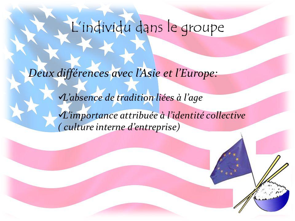 L'individu dans le groupe Deux différences avec l'Asie et l'Europe: L'absence de tradition liées à l'age L'importance attribuée à l'identité collective ( culture interne d'entreprise)