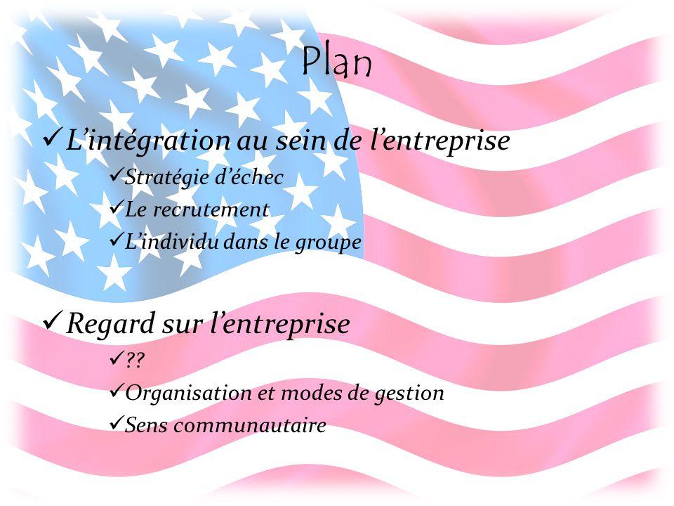 Plan L'intégration au sein de l'entreprise Stratégie d'échec Le recrutement L'individu dans le groupe Regard sur l'entreprise ?.