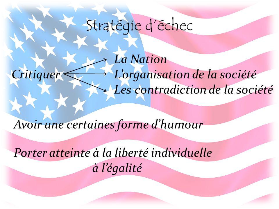 Stratégie d'échec Critiquer L'organisation de la société La Nation Les contradiction de la société Avoir une certaines forme d'humour Porter atteinte à la liberté individuelle à l'égalité