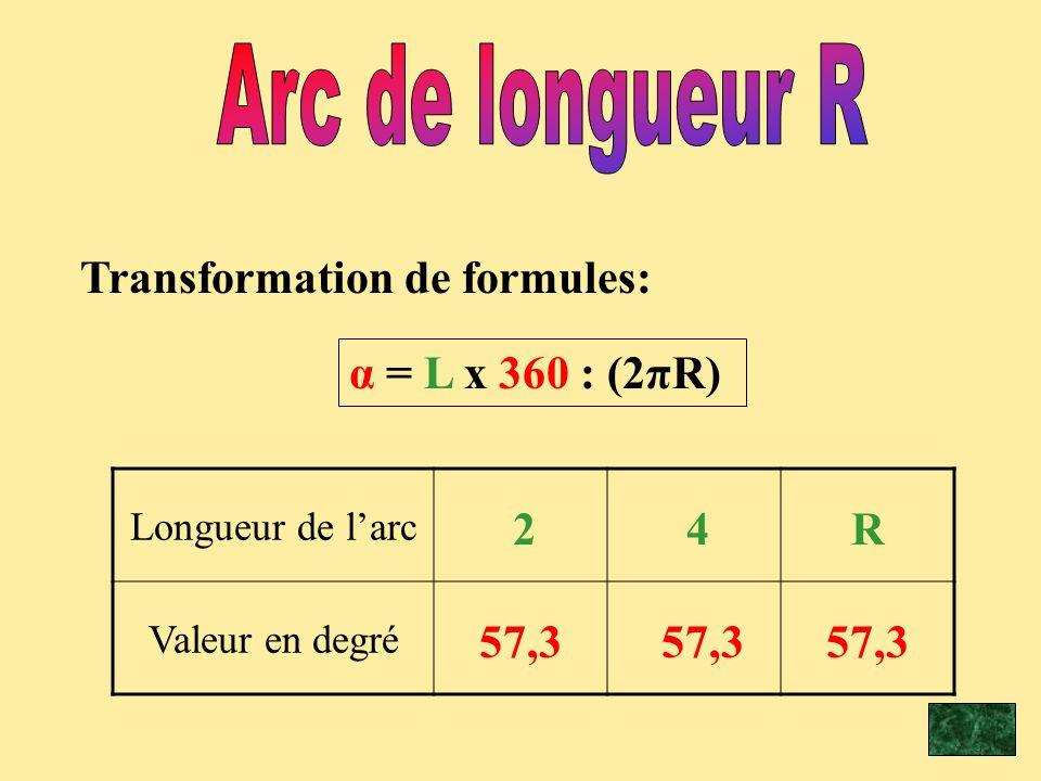 Transformation de formules: α = L x 360 : (2πR) Longueur de l'arc Valeur en degré 2 57,3 4 R