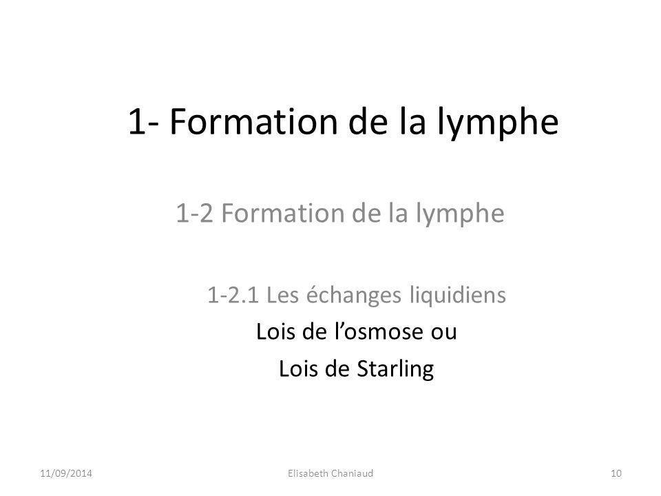 1- Formation de la lymphe 1-2 Formation de la lymphe 1-2.1 Les échanges liquidiens Lois de l'osmose ou Lois de Starling 11/09/201410Elisabeth Chaniaud