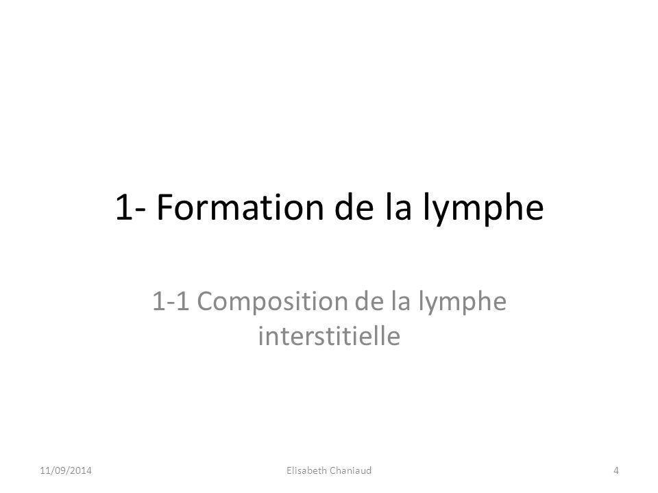1- Formation de la lymphe 1-1 Composition de la lymphe interstitielle 11/09/20144Elisabeth Chaniaud