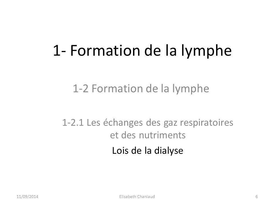 1- Formation de la lymphe 1-2 Formation de la lymphe 1-2.1 Les échanges des gaz respiratoires et des nutriments Lois de la dialyse 11/09/20146Elisabet