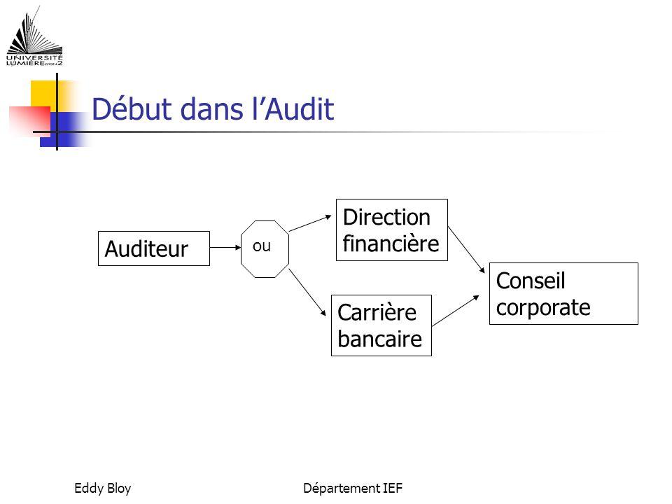 Eddy BloyDépartement IEF Début dans l'Audit Auditeur Direction financière Carrière bancaire Conseil corporate ou