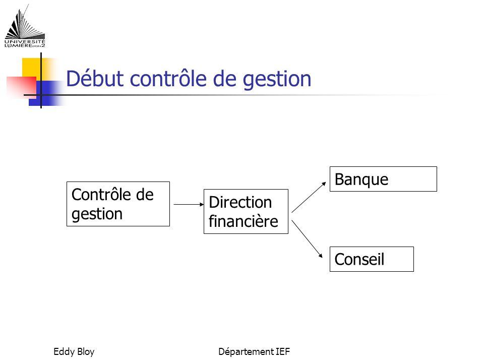 Eddy BloyDépartement IEF Début contrôle de gestion Contrôle de gestion Direction financière Banque Conseil