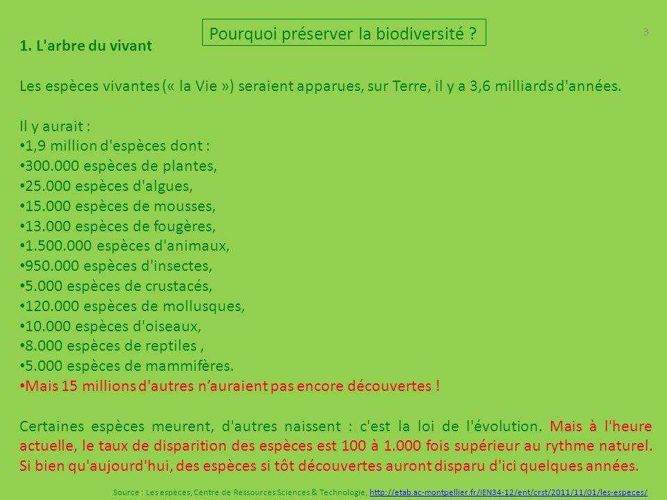 34 Pourquoi préserver la biodiversité .4.3.