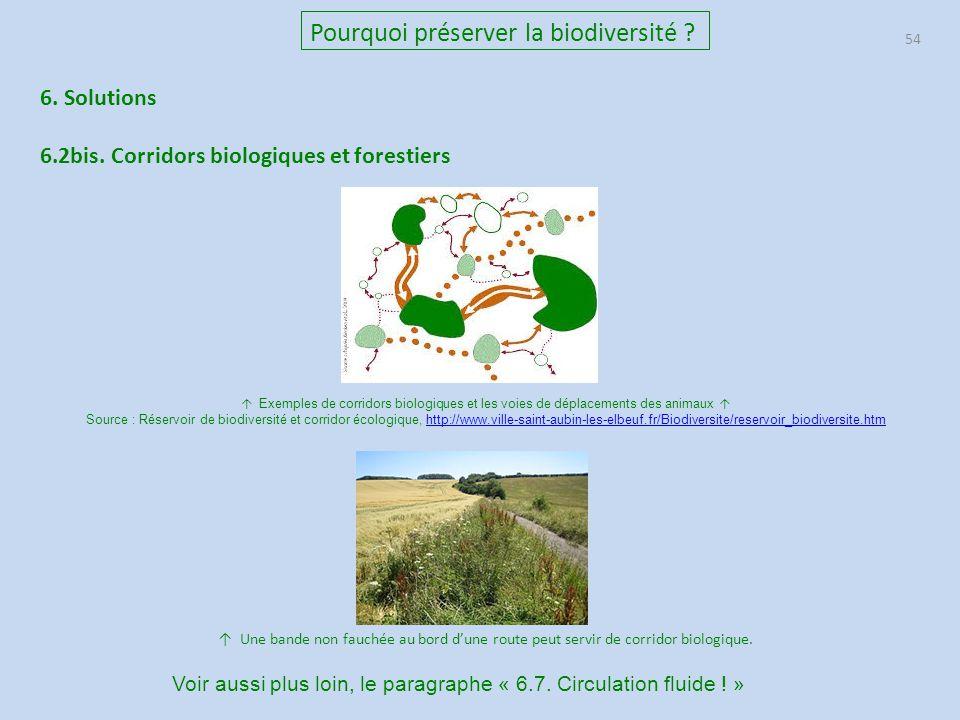 54 ↑ Exemples de corridors biologiques et les voies de déplacements des animaux ↑ Source : Réservoir de biodiversité et corridor écologique, http://ww