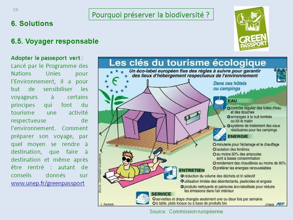 6. Solutions 6.5. Voyager responsable 59 Pourquoi préserver la biodiversité ? Adopter le passeport vert : Lancé par le Programme des Nations Unies pou
