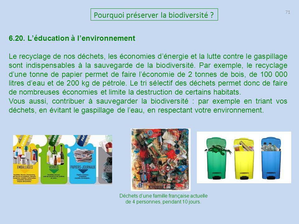 6.20. L'éducation à l'environnement Le recyclage de nos déchets, les économies d'énergie et la lutte contre le gaspillage sont indispensables à la sau