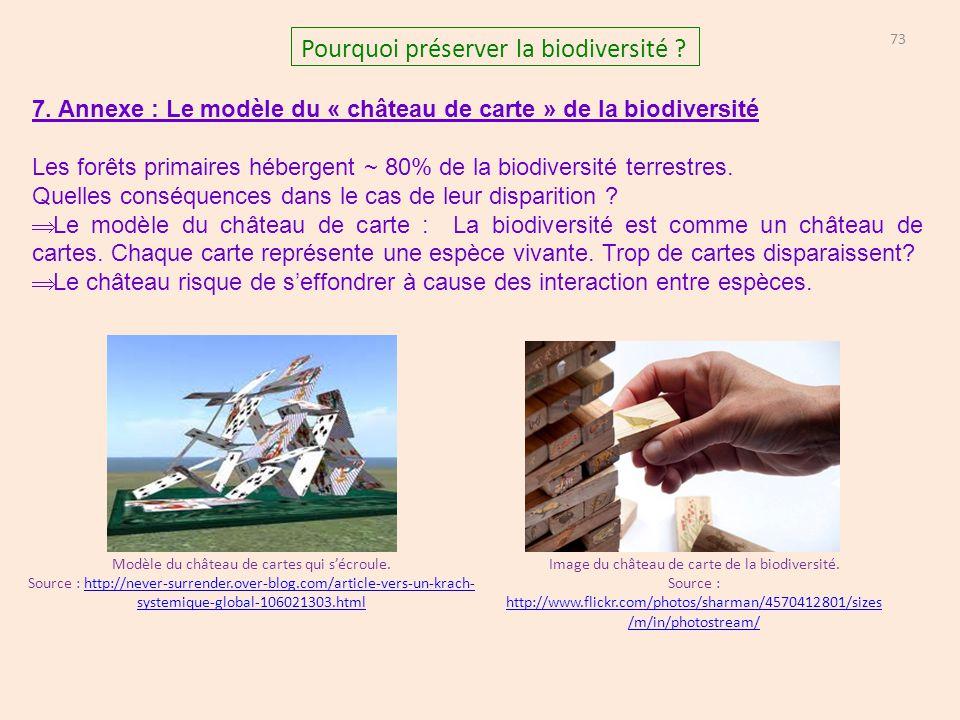 73 Pourquoi préserver la biodiversité ? 7. Annexe : Le modèle du « château de carte » de la biodiversité Les forêts primaires hébergent ~ 80% de la bi