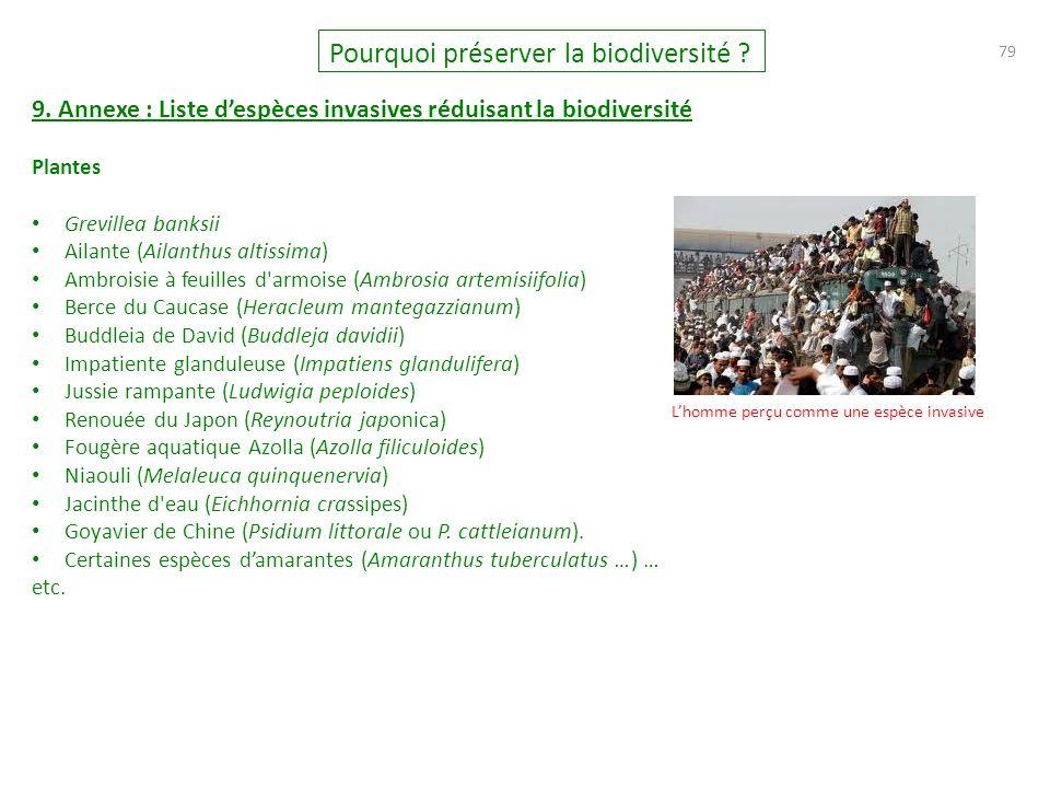 79 Pourquoi préserver la biodiversité ? 9. Annexe : Liste d'espèces invasives réduisant la biodiversité Plantes Grevillea banksii Ailante (Ailanthus a