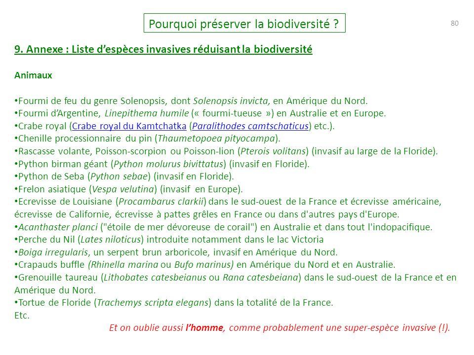 80 Pourquoi préserver la biodiversité ? 9. Annexe : Liste d'espèces invasives réduisant la biodiversité Animaux Fourmi de feu du genre Solenopsis, don