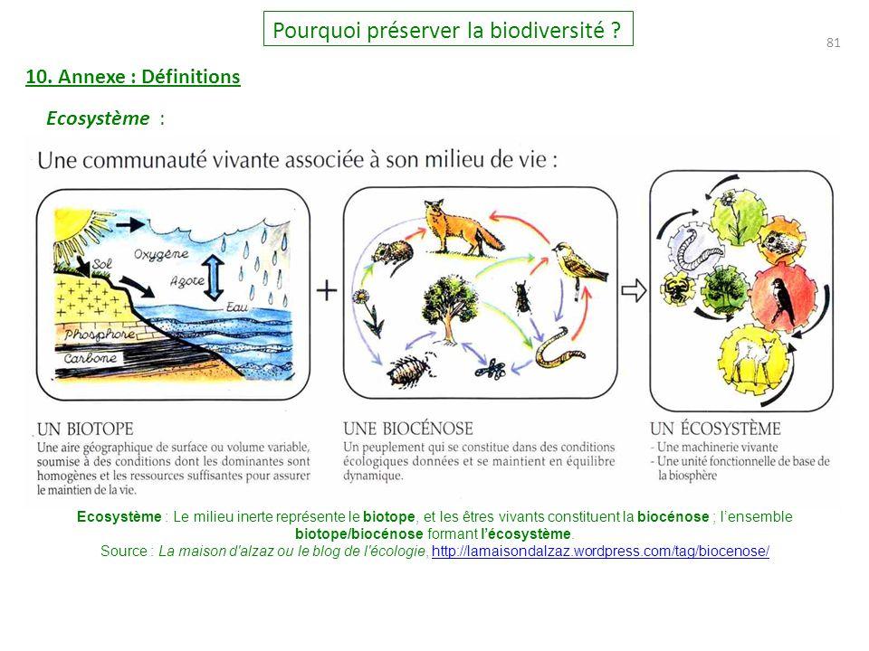 81 Pourquoi préserver la biodiversité ? 10. Annexe : Définitions Ecosystème : Le milieu inerte représente le biotope, et les êtres vivants constituent