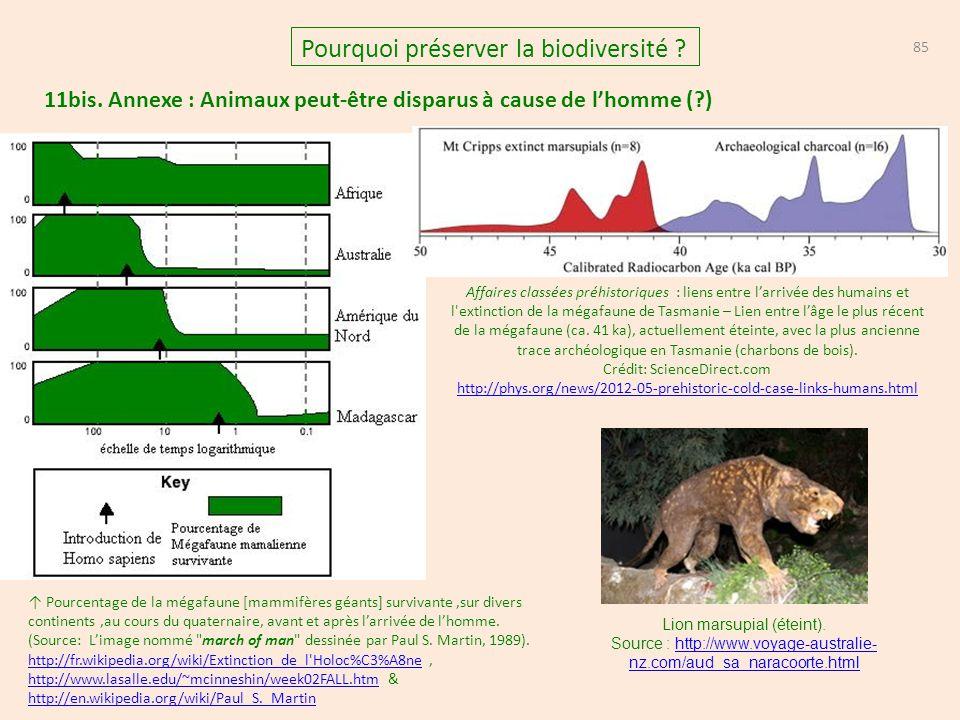 11bis. Annexe : Animaux peut-être disparus à cause de l'homme (?) 85 Pourquoi préserver la biodiversité ? ↑ Pourcentage de la mégafaune [mammifères gé